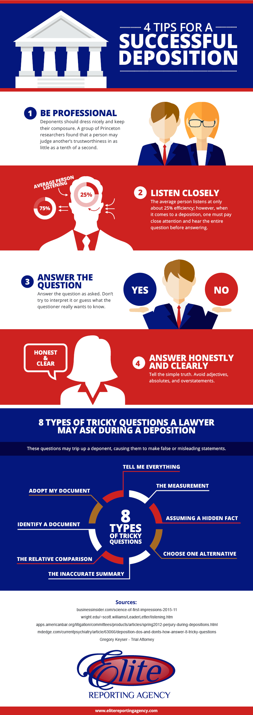 How To Give The Perfect Deposition